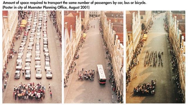 Espacio requerido para transportar al mismo número de pasajeros en automovil, autobus y bicicleta