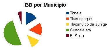 Bici Blanca_municipio