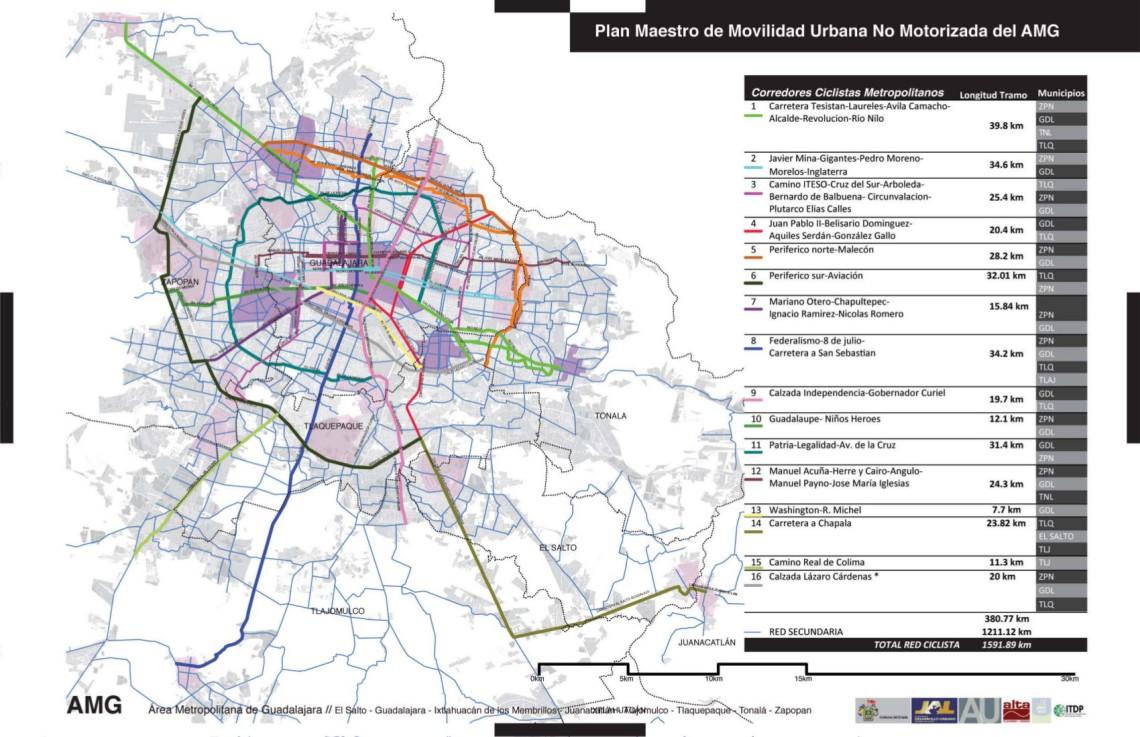 Plan Maestro de Movilidad No Motorizada GDL
