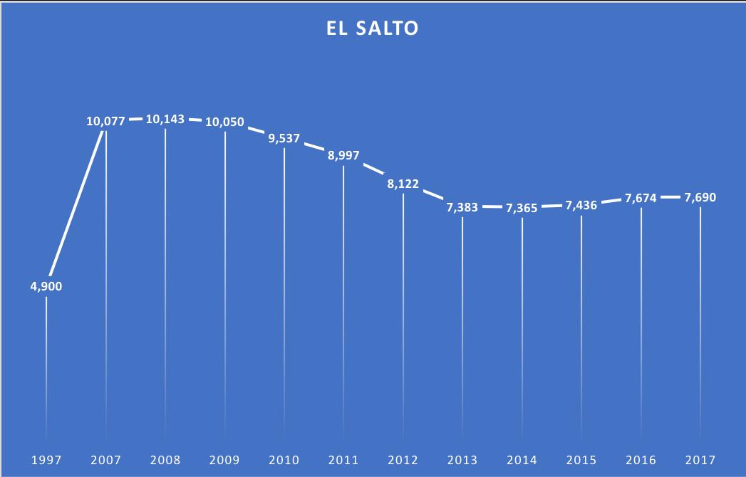 coches El Salto.png