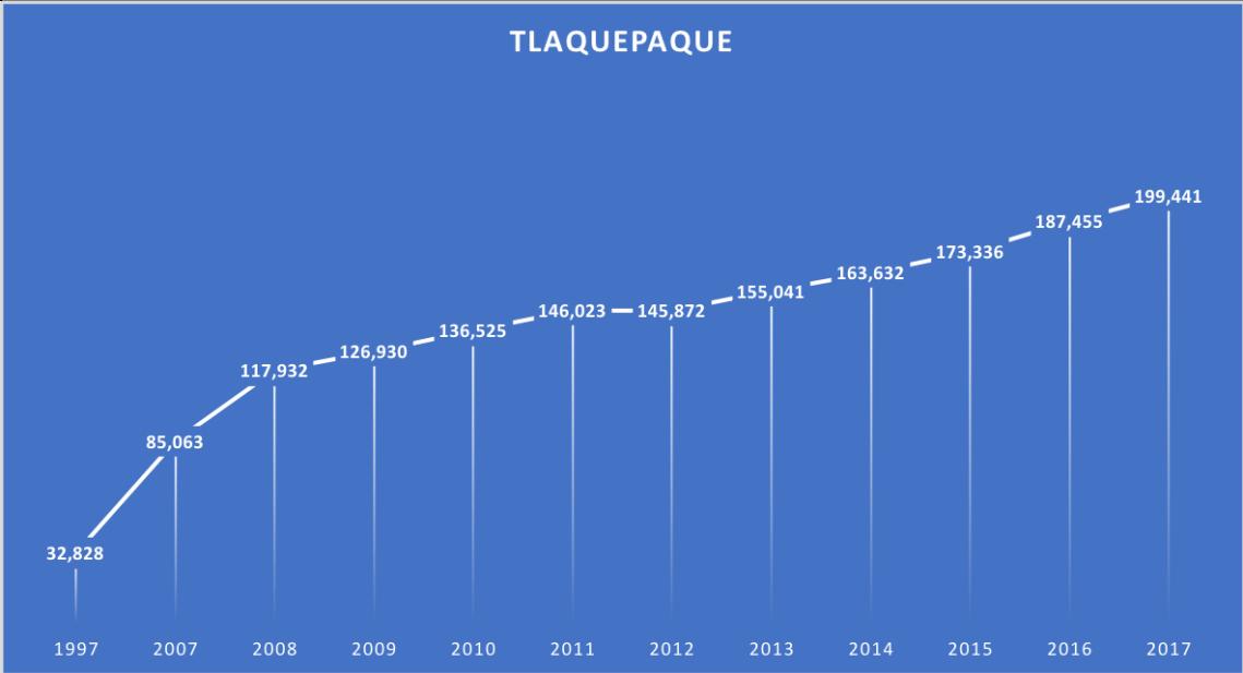 Coches Tlaquepaque .png