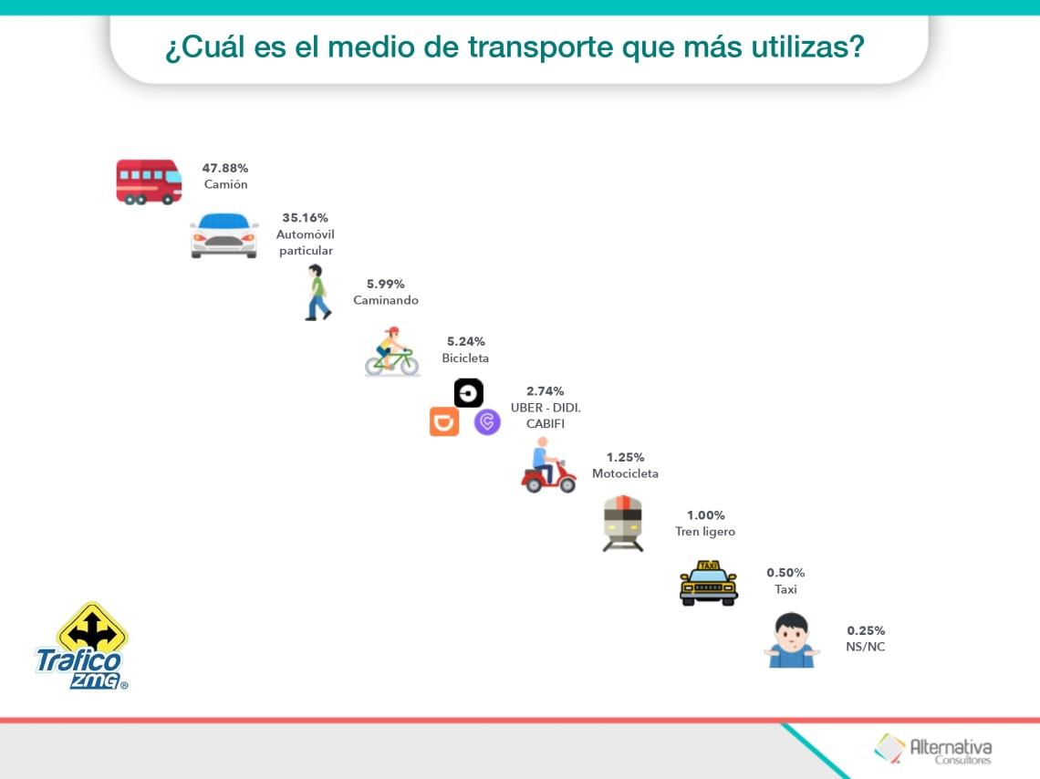 Encuesta-transporte-Zapopan_page-0003.jpg