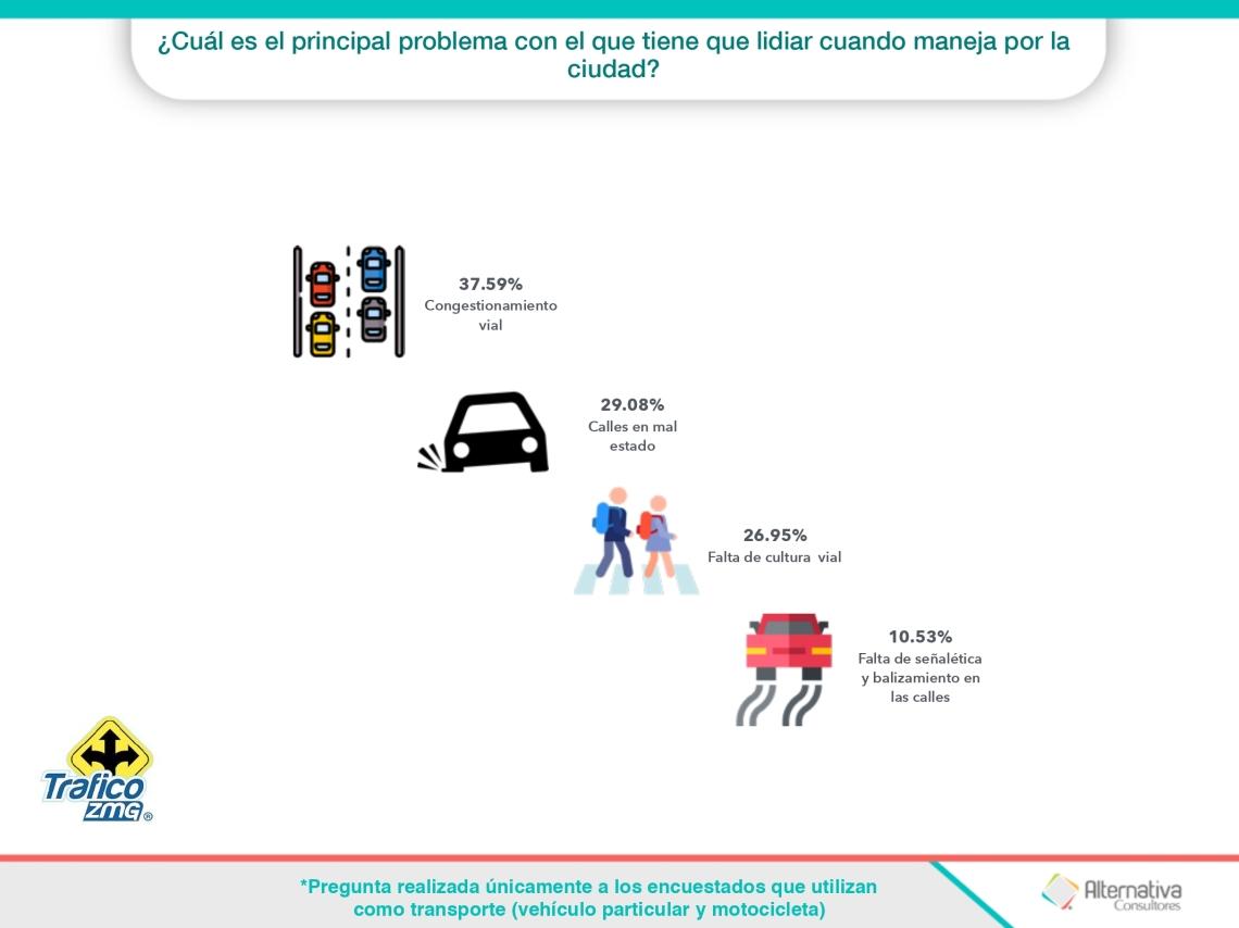 Encuesta-transporte-Zapopan_page-0011.jpg