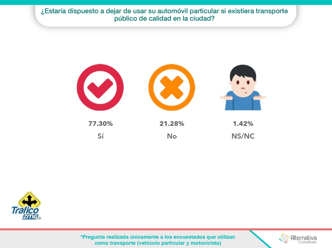 Encuesta-transporte-Zapopan_page-0012